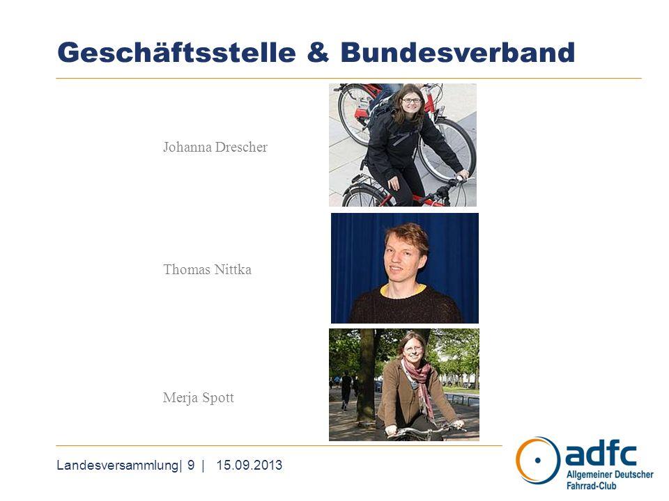 Landesversammlung| 10 | 15.09.2013 Die drei von der Geschäftsstelle sind jetzt zu viert: Arne vertritt Johanna, weil am 18.