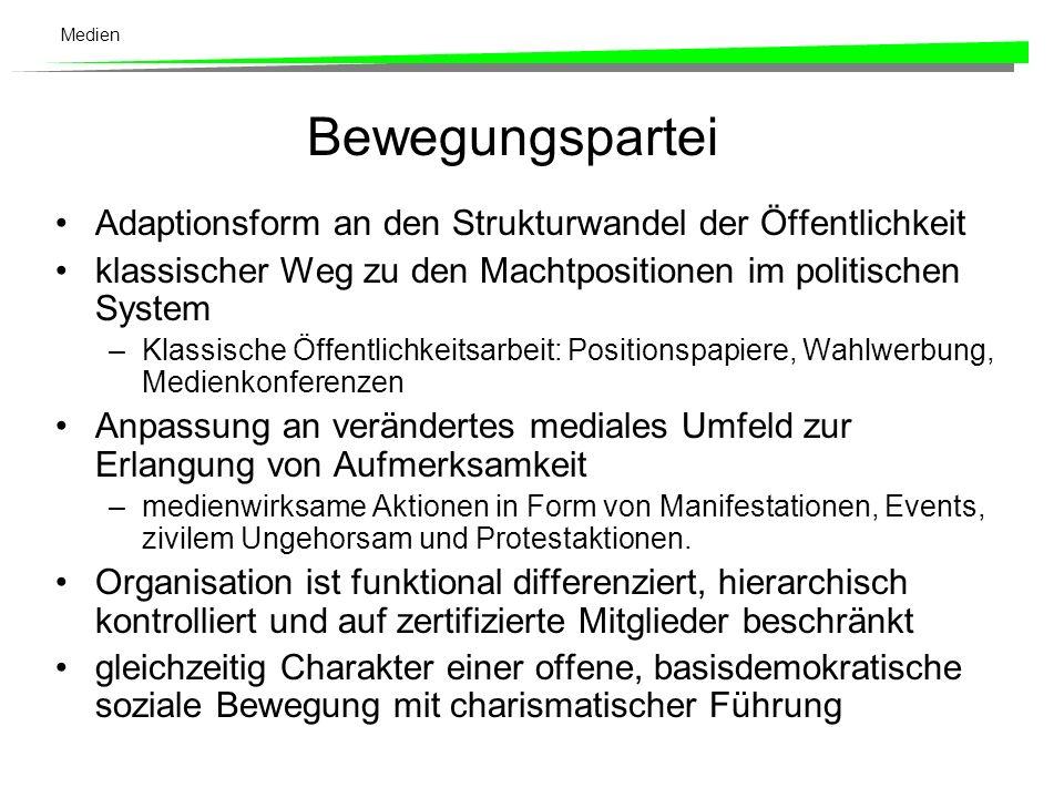 Medien Von der Partei zur Bewegungspartei Veränderte Selektionskriterien im Mediensystem: Wettbewerbsvorteile von Bewegungen Anpassung der etablierten