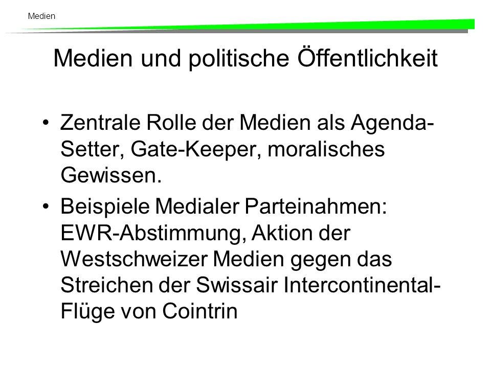 Medien Beispiele von Bewegungsparteien Grüne Parteien (D, CH, A) Organisationen der Neuen Rechten (FPÖ, Legas, Front National, Forza Italia) Teilweise