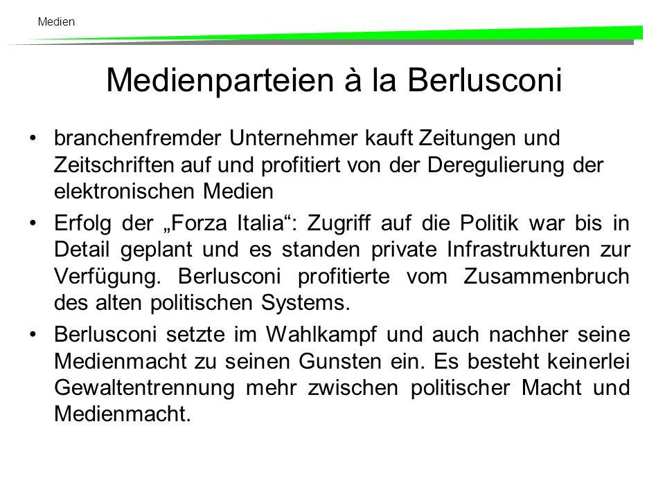 Medien Medien als Parteiersatz Medienakteure greifen in die Politik ein. Bsp.: Neue Krone Zeitung (EU-Beitritt), Beobachter (Initiativen, Petitionen),