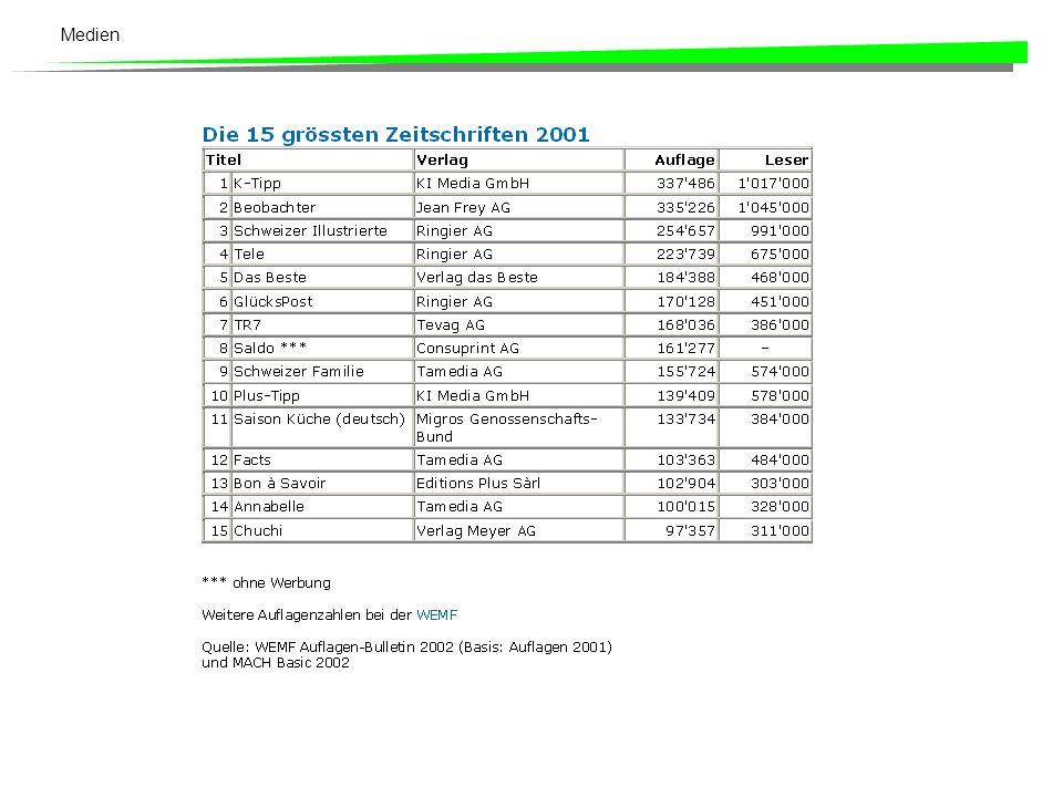 www.go4media.ch/files/Eckdaten_ZT_D_CH_d.PDF