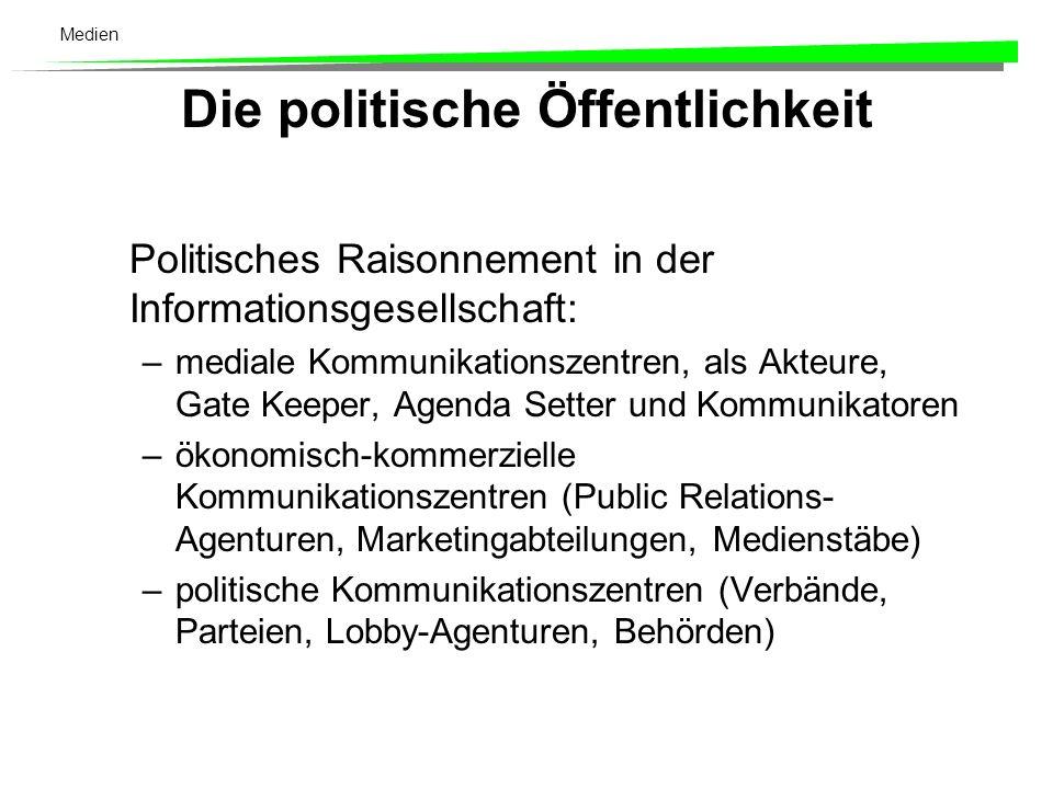 Die politische Öffentlichkeit Funktion der Medien: Beitrag zur Konstituierung der politischen Öffentlichkeit durch politische Kommunikation Beitrag zu