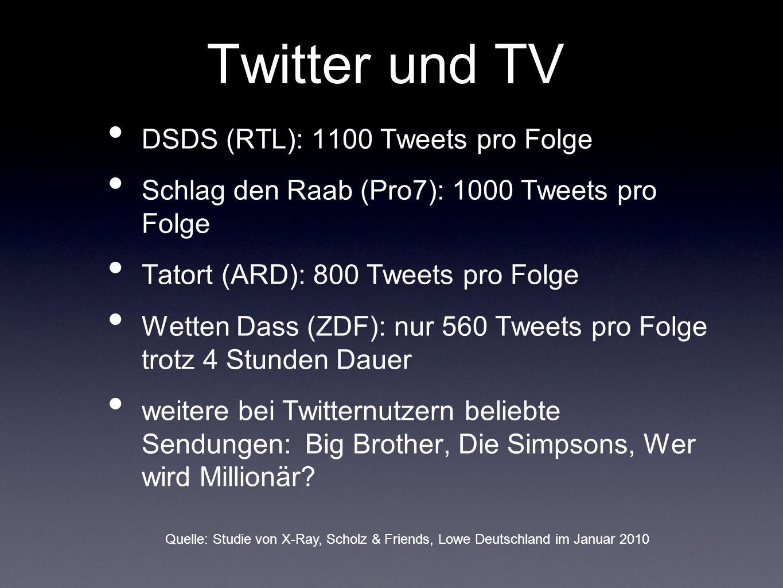Twitter und TV DSDS (RTL): 1100 Tweets pro Folge Schlag den Raab (Pro7): 1000 Tweets pro Folge Tatort (ARD): 800 Tweets pro Folge Wetten Dass (ZDF): nur 560 Tweets pro Folge trotz 4 Stunden Dauer weitere bei Twitternutzern beliebte Sendungen: Big Brother, Die Simpsons, Wer wird Millionär.