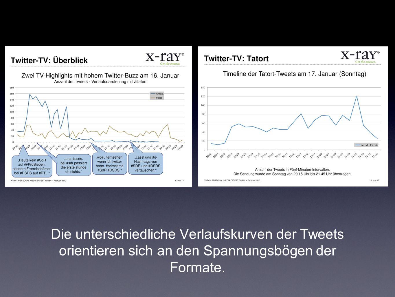 Die unterschiedliche Verlaufskurven der Tweets orientieren sich an den Spannungsbögen der Formate.