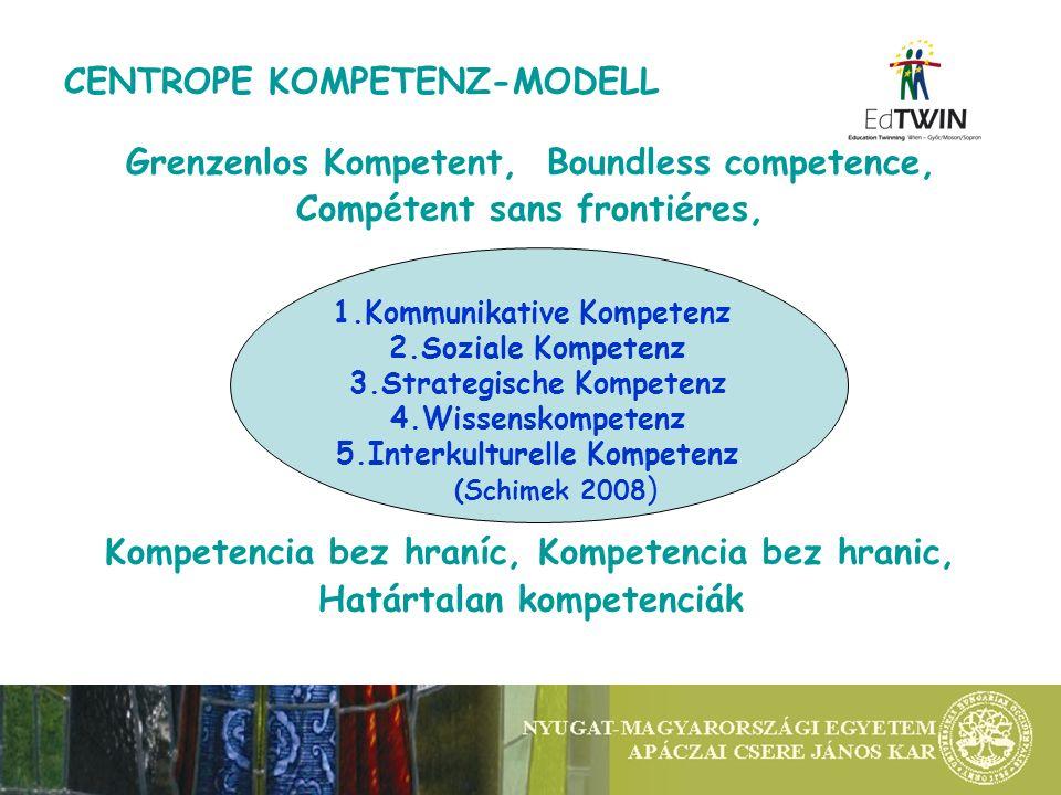 CENTROPE KOMPETENZ-MODELL Grenzenlos Kompetent, Boundless competence, Compétent sans frontiéres, Kompetencia bez hraníc, Kompetencia bez hranic, Határtalan kompetenciák 1.Kommunikative Kompetenz 2.Soziale Kompetenz 3.Strategische Kompetenz 4.Wissenskompetenz 5.Interkulturelle Kompetenz (Schimek 2008 )