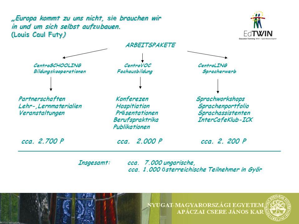 ARBEITSPAKETE CentroSCHOOLING CentroVOC CentroLING Bildungskooperationen Fachausbildung Spracherwerb Partnerschaften Konferezen Sprachworkshops Lehr-,