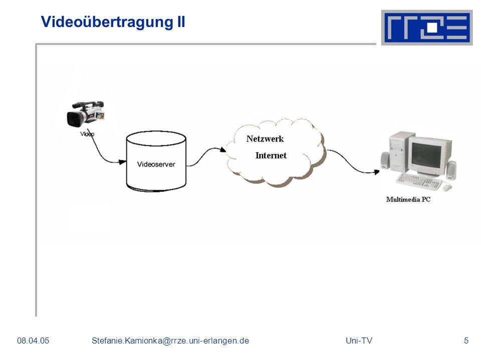 Uni-TV08.04.05Stefanie.Kamionka@rrze.uni-erlangen.de6 Aufzeichnung