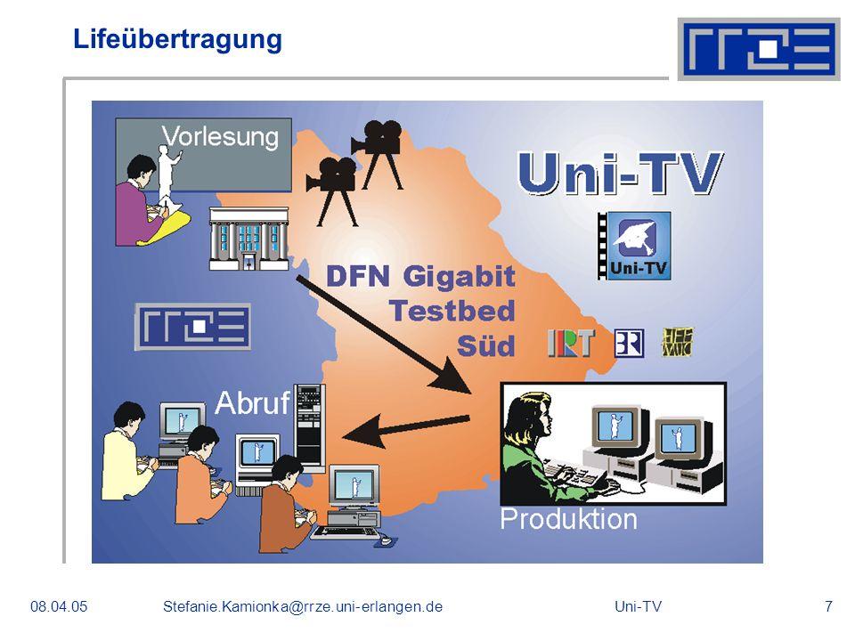 Uni-TV08.04.05Stefanie.Kamionka@rrze.uni-erlangen.de7 Lifeübertragung