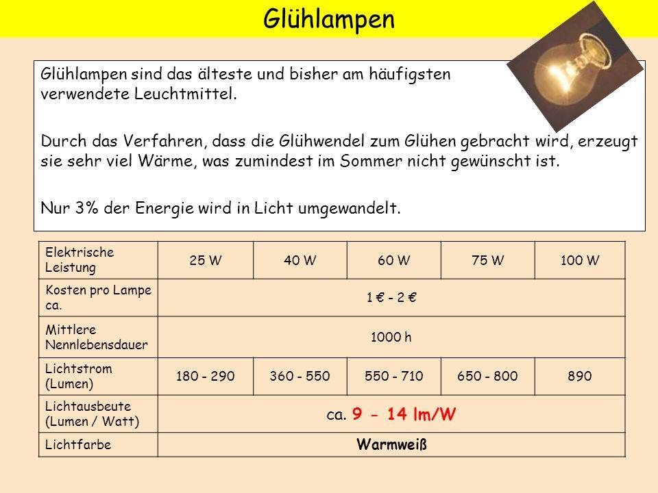Glühlampen sind das älteste und bisher am häufigsten verwendete Leuchtmittel. Durch das Verfahren, dass die Glühwendel zum Glühen gebracht wird, erzeu