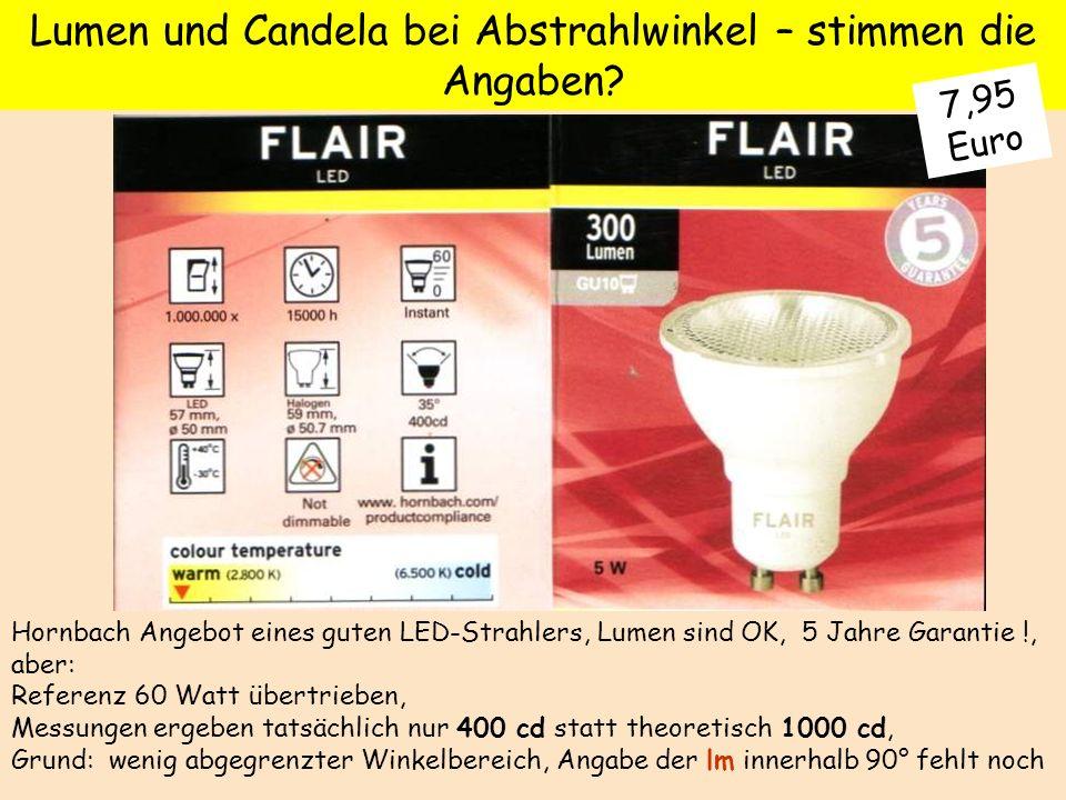 Lumen und Candela bei Abstrahlwinkel – stimmen die Angaben? Hornbach Angebot eines guten LED-Strahlers, Lumen sind OK, 5 Jahre Garantie !, aber: Refer