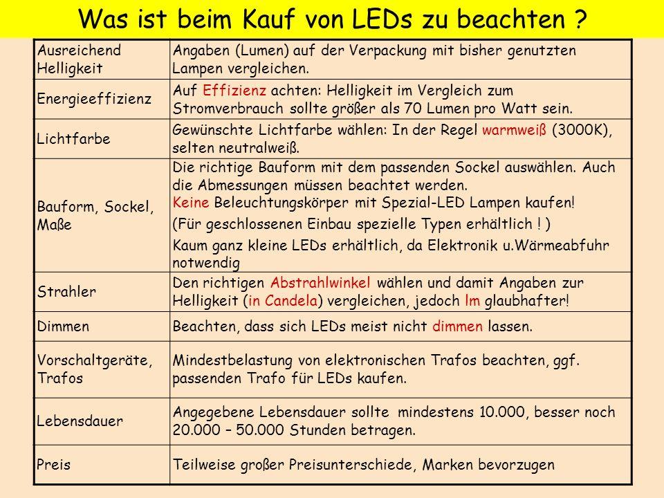Ausreichend Helligkeit Angaben (Lumen) auf der Verpackung mit bisher genutzten Lampen vergleichen. Energieeffizienz Auf Effizienz achten: Helligkeit i