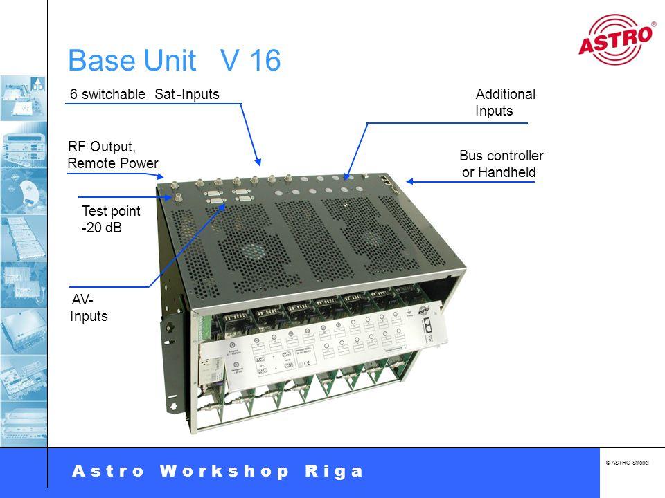 A s t r o W o r k s h o p R i g a © ASTRO Strobel Das Monitoring über SNMP beinhaltet das automatische Versenden von Traps z.B.