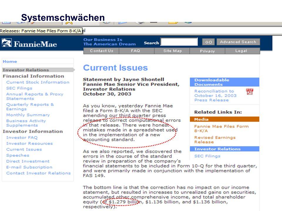 Seite 14 peter.leibfried@unisg.ch Systemschwächen
