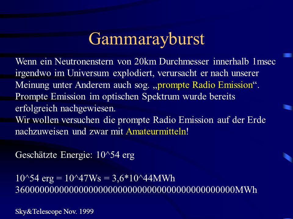Gammarayburst Wenn ein Neutronenstern von 20km Durchmesser innerhalb 1msec irgendwo im Universum explodiert, verursacht er nach unserer Meinung unter
