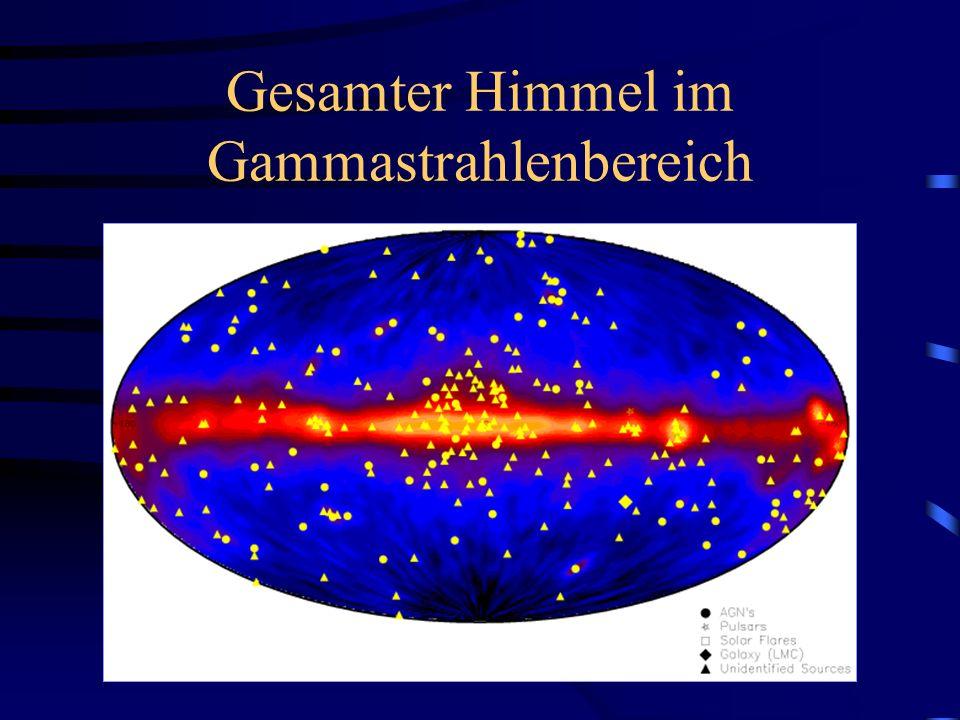 BATSE-Meldung GRB8006 Rektaszension: 89.16º = 05h 56min