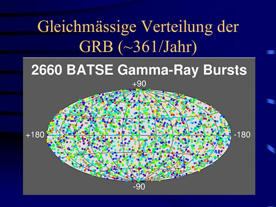 TGR (Terrestrial Gamma Rayburst) US Air Force, Space Shutle