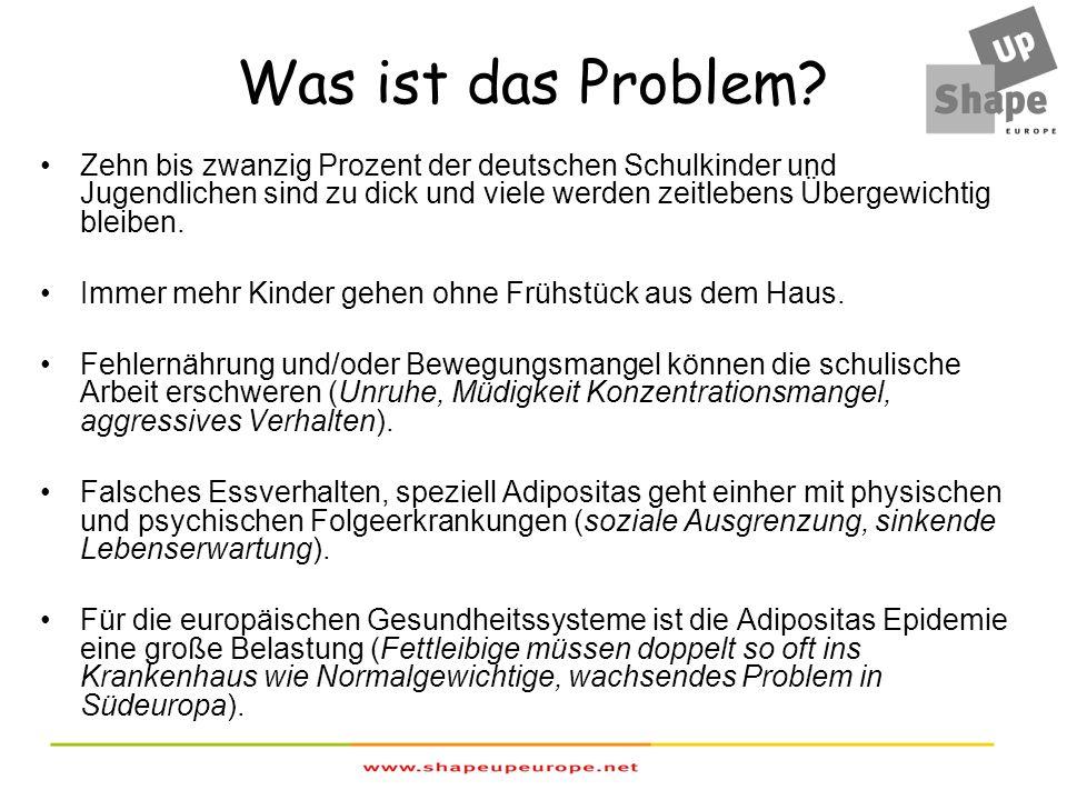 Was ist das Problem? Zehn bis zwanzig Prozent der deutschen Schulkinder und Jugendlichen sind zu dick und viele werden zeitlebens Übergewichtig bleibe