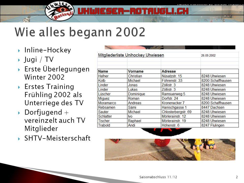 Inline-Hockey Jugi / TV Erste Überlegungen Winter 2002 Erstes Training Frühling 2002 als Unterriege des TV Dorfjugend + vereinzelt auch TV Mitglieder SHTV-Meisterschaft Saisonabschluss 11/122