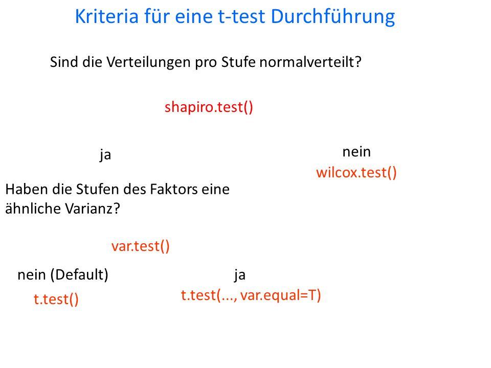 Haben die Stufen des Faktors eine ähnliche Varianz? Sind die Verteilungen pro Stufe normalverteilt? ja nein wilcox.test() nein (Default)ja t.test() t.