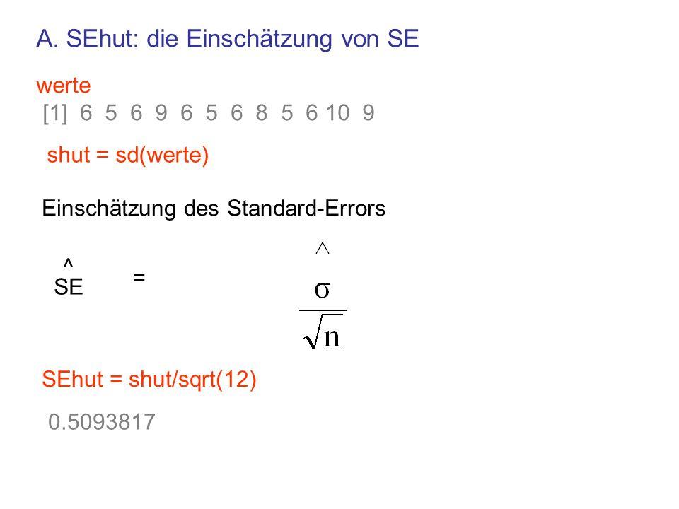 95% Vertrauensintervall = -20 SEhut =7.525339 df = nx + ny - 2 -20 - qt(0.025, df) * SEhut -20 + qt(0.025, df) * SEhut -4.906081 -35.09392 Der Unterschied zwischen den Mittelwerten liegt zwischen -35.09392g und -4.906081g mit einer Wahrscheinlichkeit von 95%