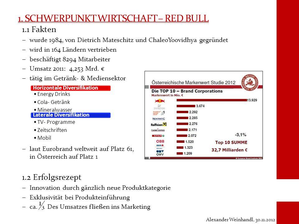 1. SCHWERPUNKT WIRTSCHAFT – RED BULL 1.1 Fakten wurde 1984, von Dietrich Mateschitz und ChaleoYoovidhya gegründet wird in 164 Ländern vertrieben besch