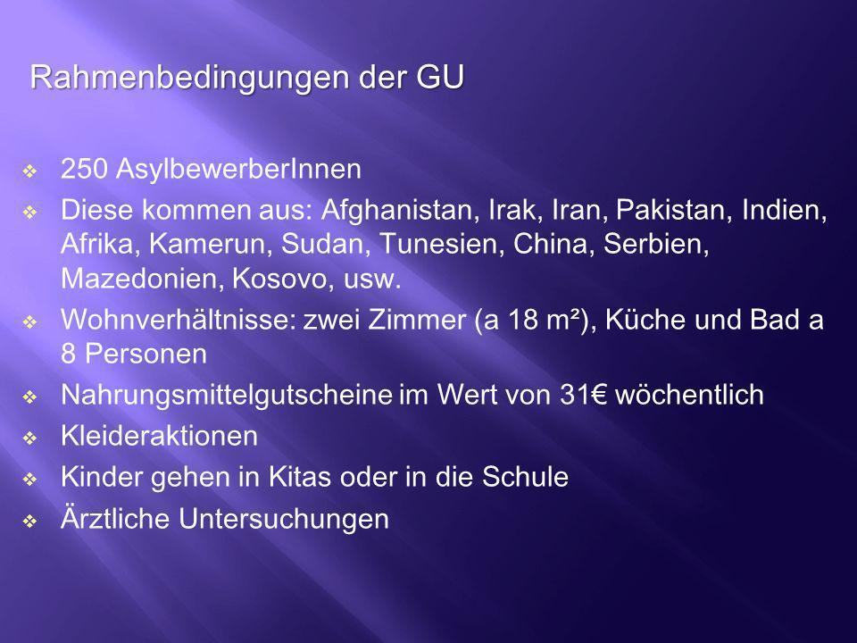 Rahmenbedingungen der GU 250 AsylbewerberInnen Diese kommen aus: Afghanistan, Irak, Iran, Pakistan, Indien, Afrika, Kamerun, Sudan, Tunesien, China, S