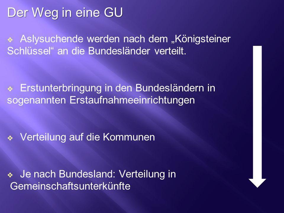 Der Weg in eine GU Aslysuchende werden nach dem Königsteiner Schlüssel an die Bundesländer verteilt. Erstunterbringung in den Bundesländern in sogenan