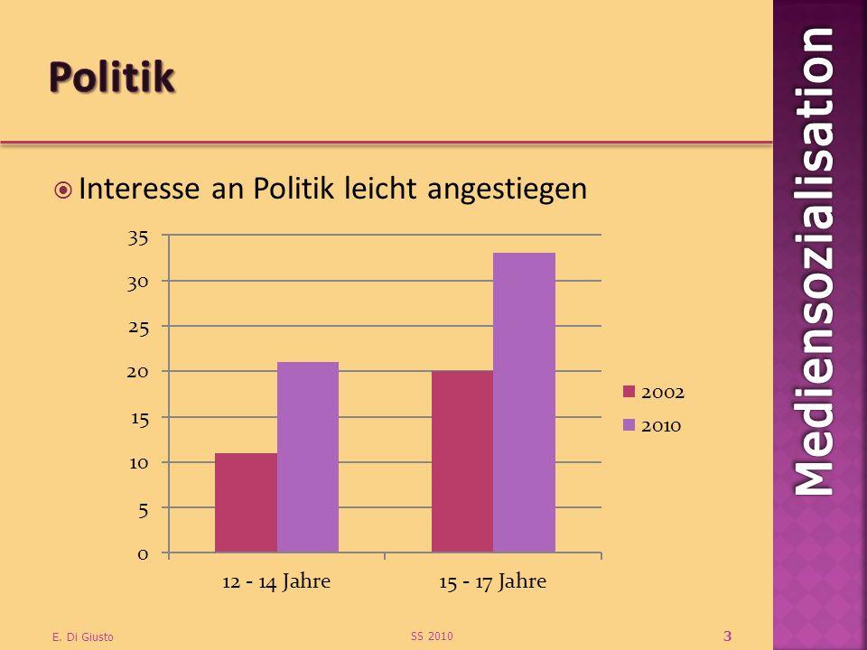 Interesse an Politik leicht angestiegen SS 2010 E. Di Giusto 3