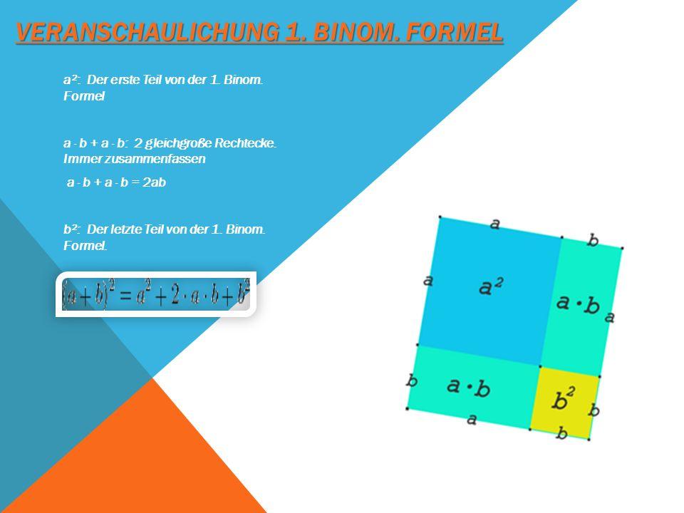 VERANSCHAULICHUNG 1. BINOM. FORMEL a²: Der erste Teil von der 1. Binom. Formel a · b + a · b: 2 gleichgroße Rechtecke. Immer zusammenfassen a · b + a