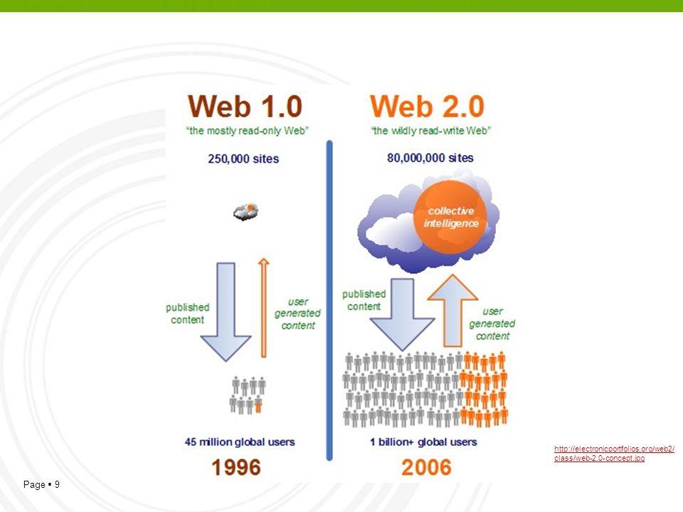 Page 10 http://www.principledinnovation.com/w p- content/uploads/2006/12/TIME%20PO Y%202006%20Cover1.jpg