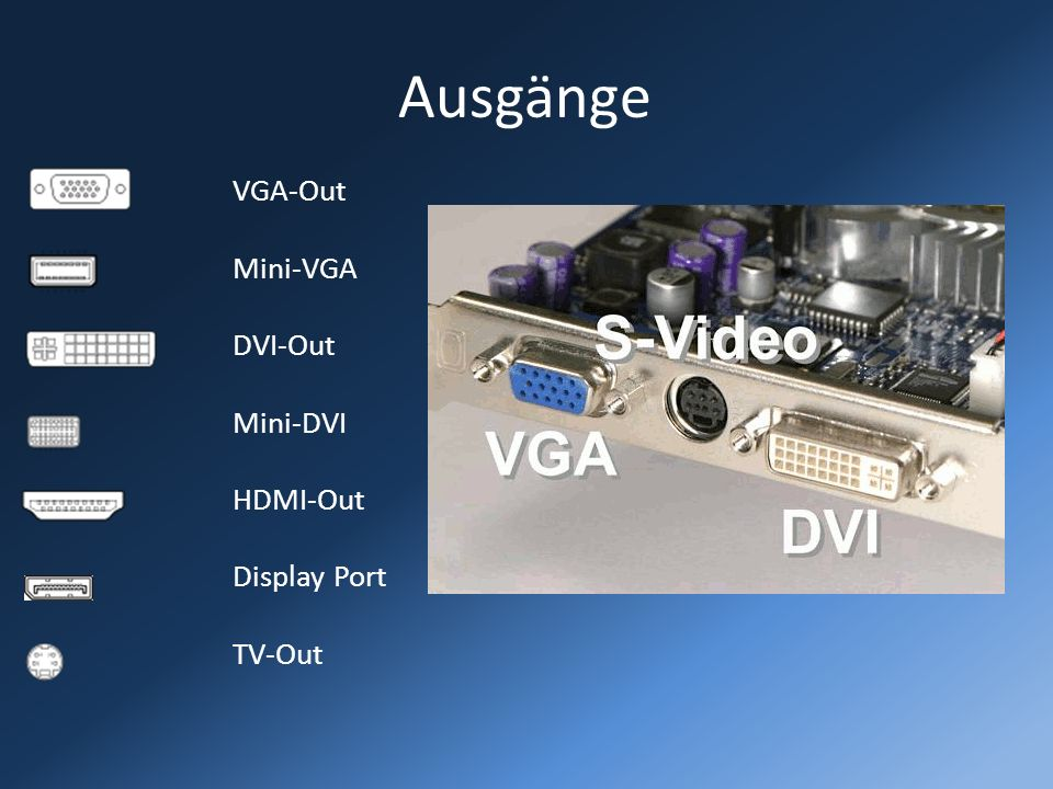 Ausgänge VGA-Out Mini-VGA DVI-Out Mini-DVI HDMI-Out Display Port TV-Out