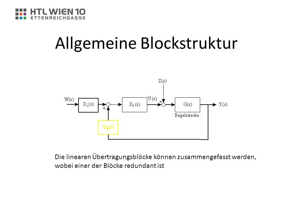 Allgemeine Blockstruktur Die linearen Übertragungsblöcke können zusammengefasst werden, wobei einer der Blöcke redundant ist