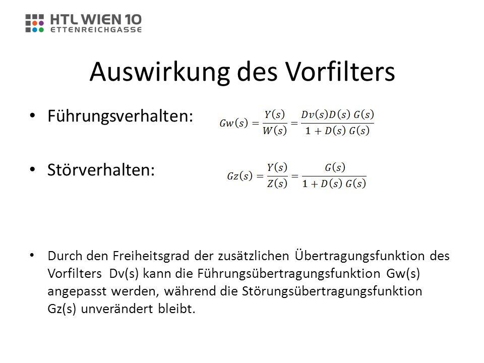 Auswirkung des Vorfilters Führungsverhalten: Störverhalten: Durch den Freiheitsgrad der zusätzlichen Übertragungsfunktion des Vorfilters Dv(s) kann di