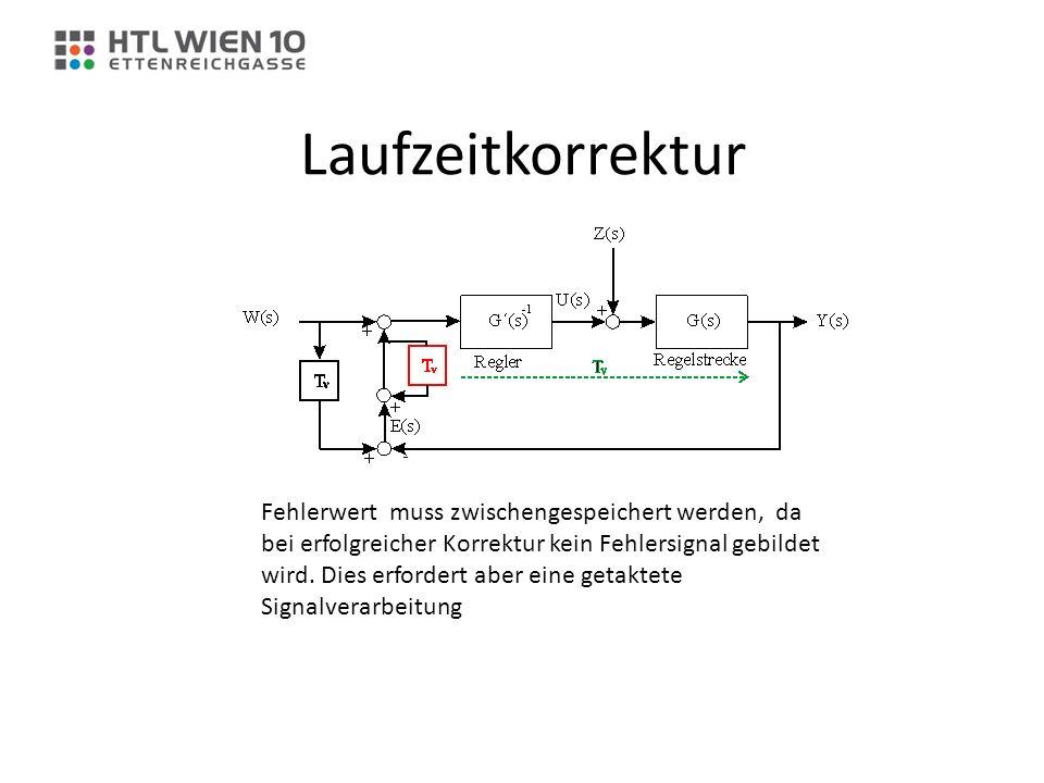Allgemeine Blockstruktur Die linearen Übertragungsblöcke können zusammengefasst werden..
