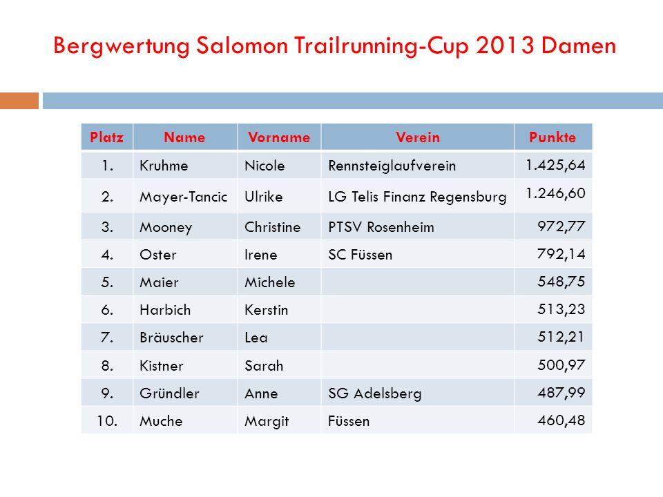 Bergwertung Salomon Trailrunning-Cup 2013 Damen PlatzNameVornameVereinPunkte 1.KruhmeNicoleRennsteiglaufverein 1.425,64 2.Mayer-TancicUlrikeLG Telis F