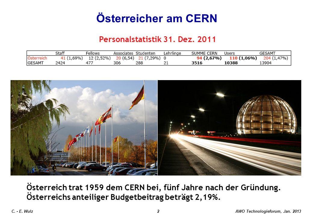 AWO Technologieforum, Jan. 2013 C. - E. Wulz2 Österreicher am CERN Personalstatistik 31.