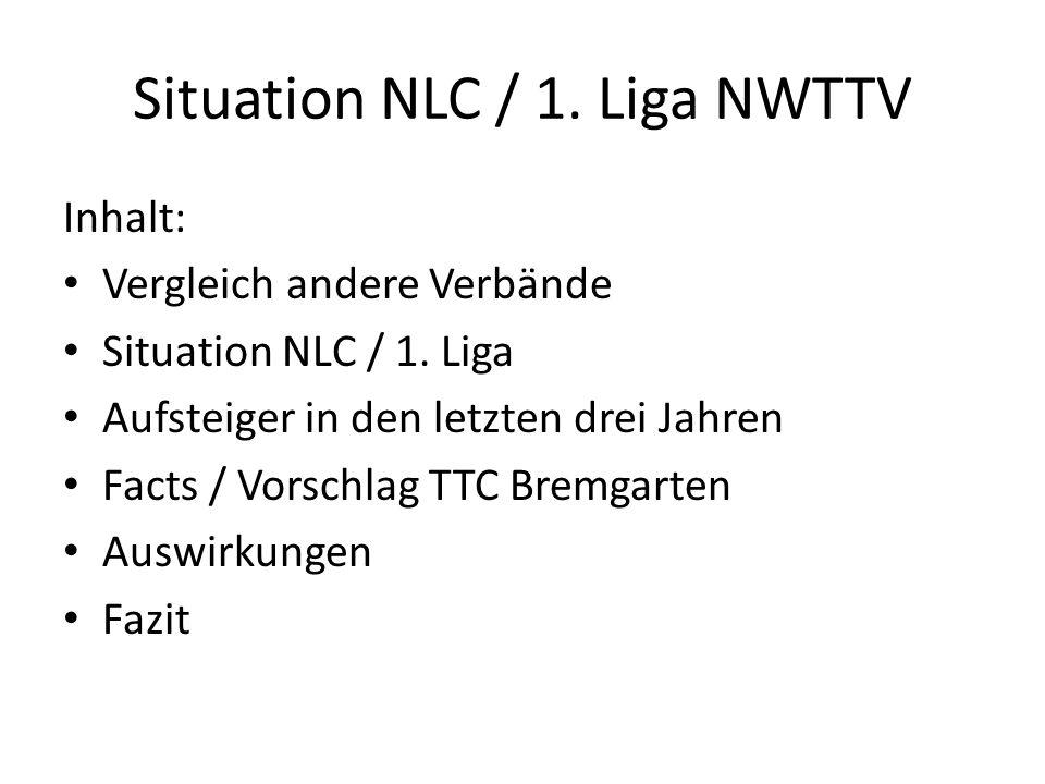 Situation NLC / 1. Liga NWTTV Inhalt: Vergleich andere Verbände Situation NLC / 1.