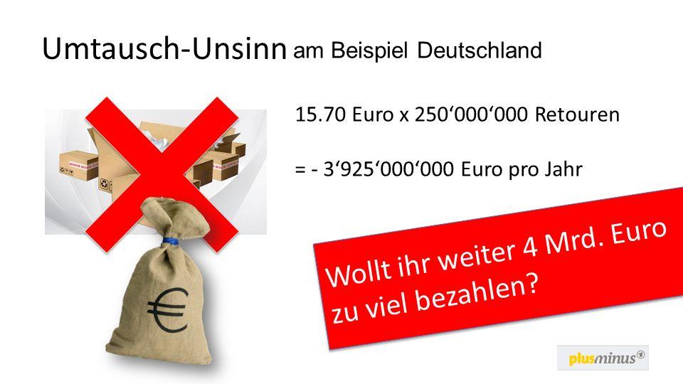Umtausch-Unsinn 15.70 Euro x 250000000 Retouren = - 3925000000 Euro pro Jahr am Beispiel Deutschland Wollt ihr weiter 4 Mrd. Euro zu viel bezahlen?