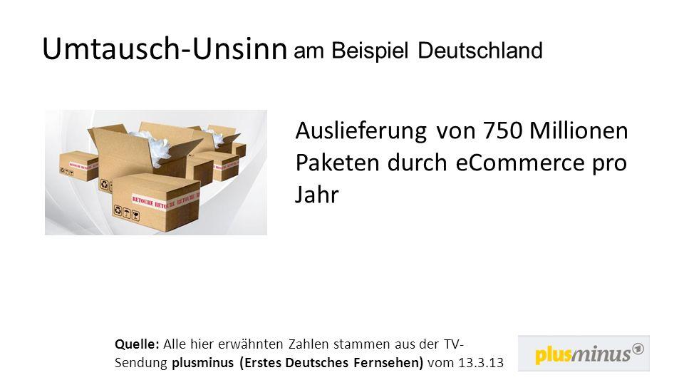 Umtausch-Unsinn Auslieferung von 750 Millionen Paketen durch eCommerce pro Jahr am Beispiel Deutschland Quelle: Alle hier erwähnten Zahlen stammen aus