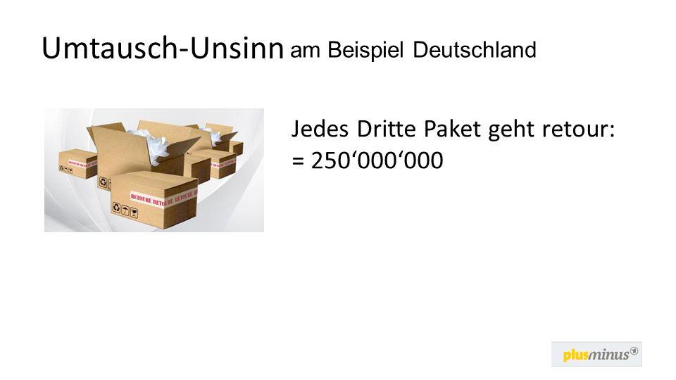 Umtausch-Unsinn Jedes Dritte Paket geht retour: = 250000000 am Beispiel Deutschland
