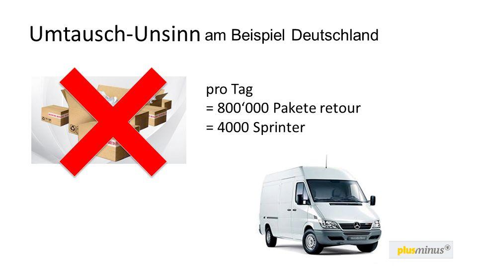 Umtausch-Unsinn pro Tag = 800000 Pakete retour = 4000 Sprinter am Beispiel Deutschland