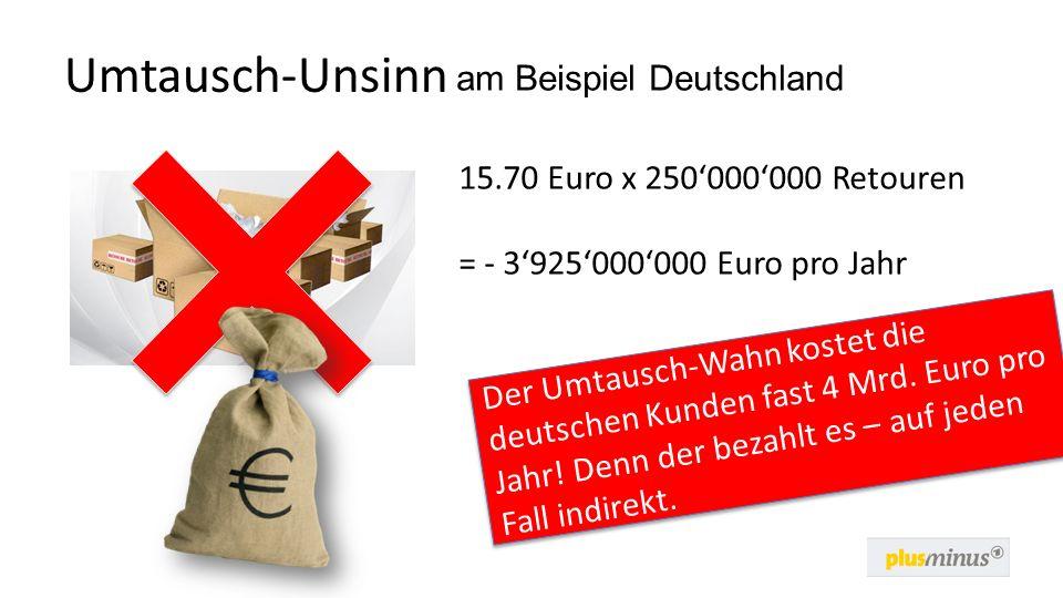 Umtausch-Unsinn 15.70 Euro x 250000000 Retouren = - 3925000000 Euro pro Jahr am Beispiel Deutschland Der Umtausch-Wahn kostet die deutschen Kunden fas