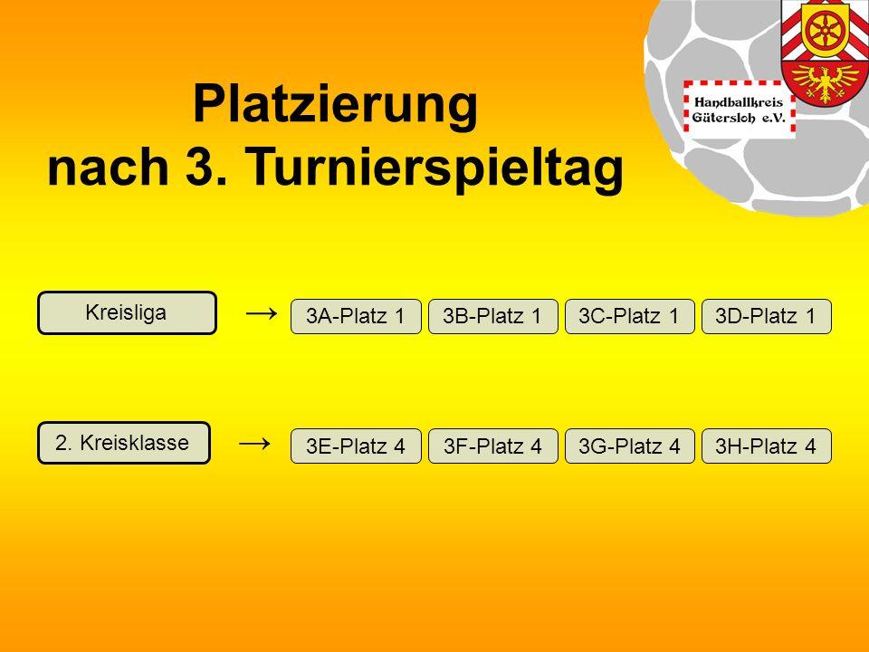 Platzierung nach 3. Turnierspieltag Kreisliga 3A-Platz 1 2.