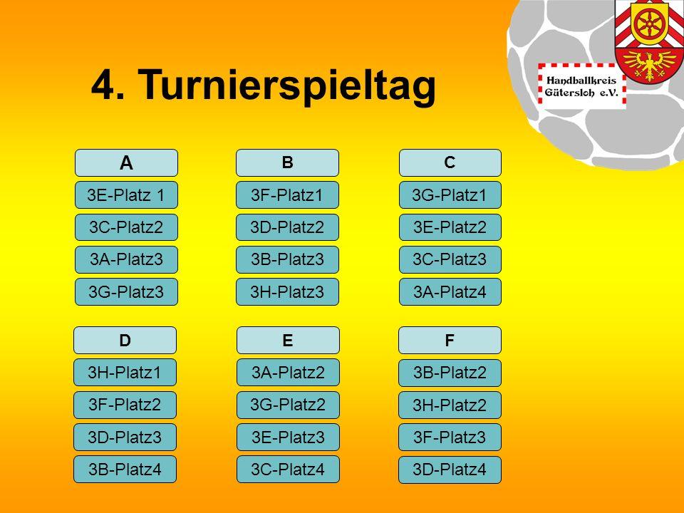 4. Turnierspieltag A BC E 3E-Platz 1 3C-Platz2 3G-Platz3 3A-Platz3 3F-Platz1 3D-Platz2 3H-Platz3 3B-Platz3 3A-Platz4 3G-Platz1 3C-Platz3 3E-Platz2 D 3