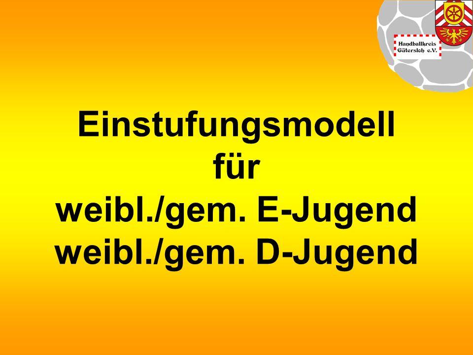 Einstufungsmodell für weibl./gem. E-Jugend weibl./gem. D-Jugend