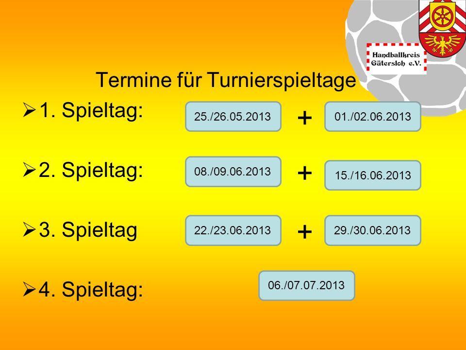 Termine für Turnierspieltage 1. Spieltag: 2. Spieltag: 3.