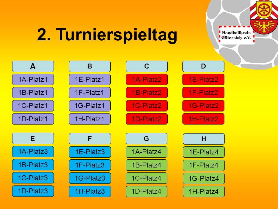 2. Turnierspieltag A B 1A-Platz11E-Platz1 1B-Platz11F-Platz1 1D-Platz1 1F-Platz2 1H-Platz1 1G-Platz2 1D-Platz21H-Platz2 1C-Platz1 C 1G-Platz1 1A-Platz