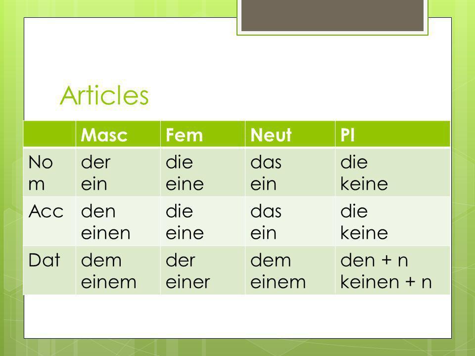 Insert the articles Ich gebe ________ Schwester ______ Katze.