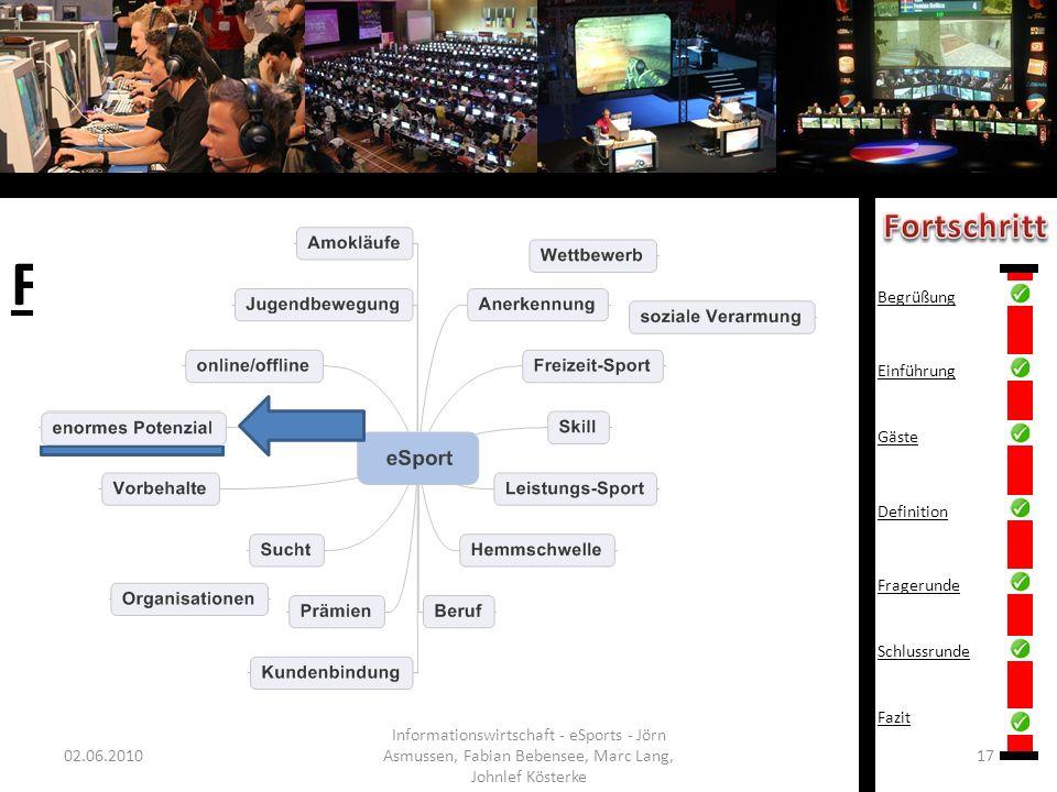 Fazit ( Moderator ) 02.06.201017 Informationswirtschaft - eSports - Jörn Asmussen, Fabian Bebensee, Marc Lang, Johnlef Kösterke Begrüßung Schlussrunde