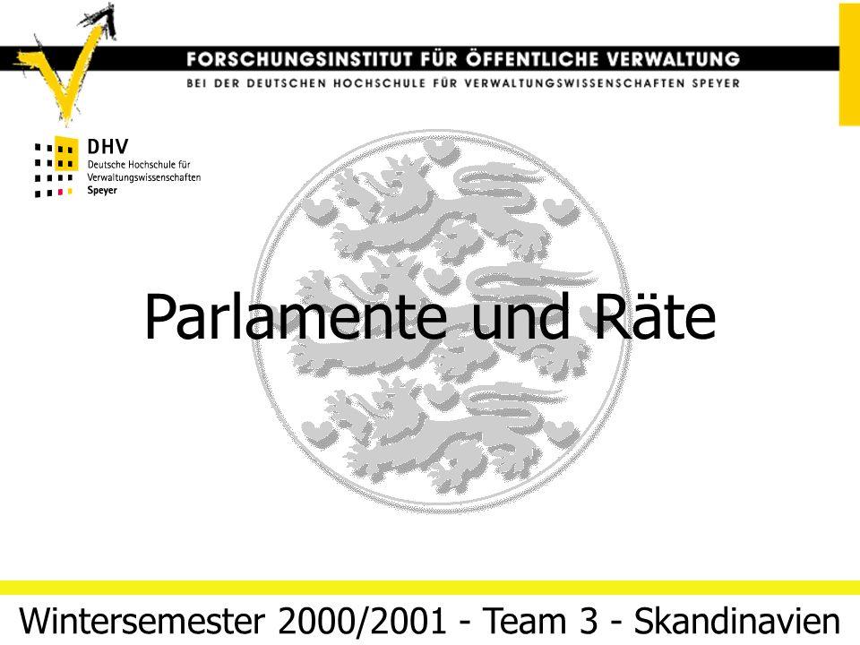 Parlamente und Räte 06/04/14 Folie 2Team 3 (Skandinavien) Wintersemester 2000/2001 - Team 3 - Skandinavien Parlamente und Räte